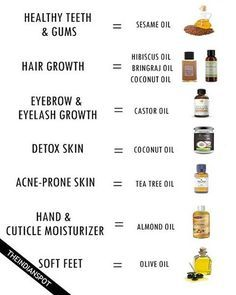 Here are the variety of ways in which you could use oil for a number of reasons all over the body. You can find detailed information on how to use oils for beauty on the blog 👉🏼 #oil #beautyoil #hairoil #facialoil #bodyoil #lipoil #cuticleoil #bestoil #organic #sesame #coconut #castoroil #theindianspot