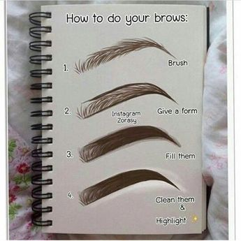 Best eyebrow threading