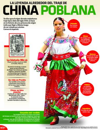 Se dice que el origen de este majestuosos traje típico data del siglo XVII. Conoce su origen y leyenda #Infographic