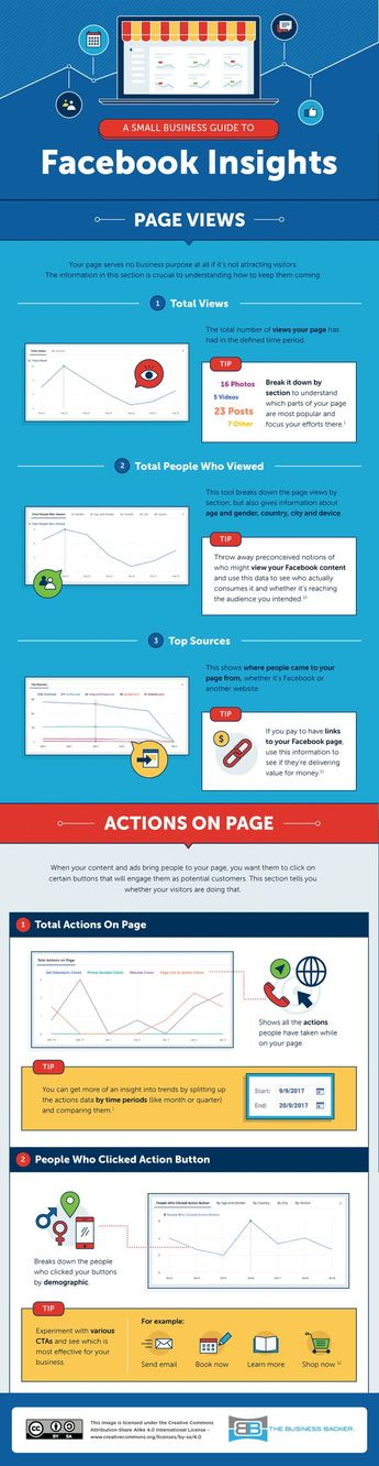 Facebook marketing tips: To know what's working on your small business Facebook Page, check this Page Views and Actions infographic. CLICK to find 5 more infographics all about Insights! Understand your analytics for social media success. | #LouiseM #FacebookMarketing #MarketingTips #FacebookTips #FacebookPages #SMM #SocialMediaMarketing
