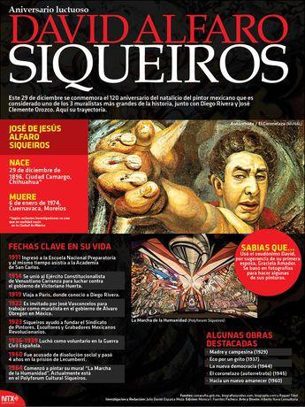 #Infografia David Alfaro Siqueiros