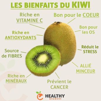 C'est la saison des kiwis, c'est l'occasion de faire le plein de vitamine C ! | Healthy Student - Pour me suivre : Valentin Loiseau, Facebook #animals #vitaminD #vitamins #F4F #instafollow