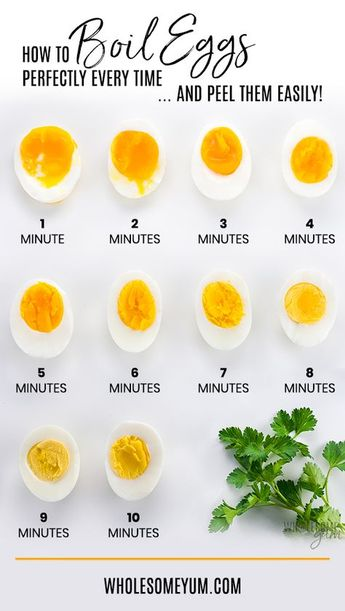 How To Boil Eggs Perfectly Every Time. Ten minute boil - with nothing added to water - immersed in cold water after boiling resulted in the easiest peeling I have ever done.
