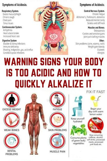 Your Body Is Alerting Its Too Acidic, Learn How to Quickly Alkalize It!