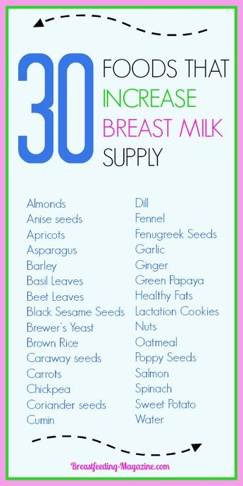 Good Breastfeeding Nutrition Including 30 Foods That Increase Milk Supply