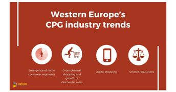 Top CPG Trends to Expect in Western Europe| Experts at Infiniti Reveal the Top CPG Trends That Will Take the Industry by Storm over the Next Decade