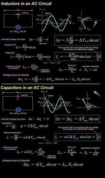 Inductor and capacitor in AC circuit