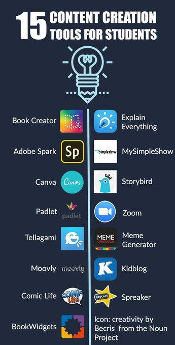 The student as content creator - 15 Content creation apps for in the classroom