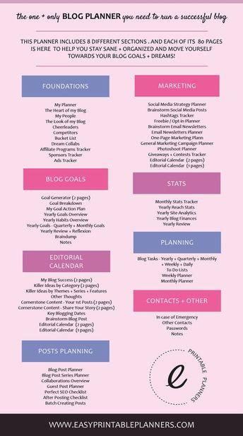 Printable Planner for Blog, Business Planner, Social Media Digital Planner, Instant Download, Filofax A5, Letter size, A4 Planner Inserts