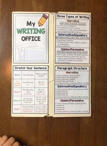 These writing offices will transform your students' independence and writing skills. There are a variety of helpful anchor charts in both sets. Use exclusively for primary or for upper elementary... or mix and match them to create the perfect differentiated office! The writing process will become more natural for elementary students! #anchorcharts #writing #writingtips #writersworkshop #anchorcharts #writingprocess #writingoffice