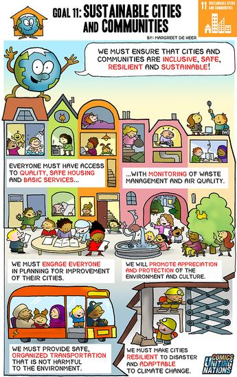 """Here is the comical representation of the Sustainable Development Goal (SDG) 11 - Sustainable Cities and Communities  """"Make cities and human settlements inclusive, safe, resilient, and sustainable.""""  The target for 2030 is to ensure access to safe and affordable housing. The indicator named to measure progress toward this target is the proportion of urban population living in slums or informal settlements. Between 2000 and 2014, the proportion fell from 39% to 30%. However, the absolut"""