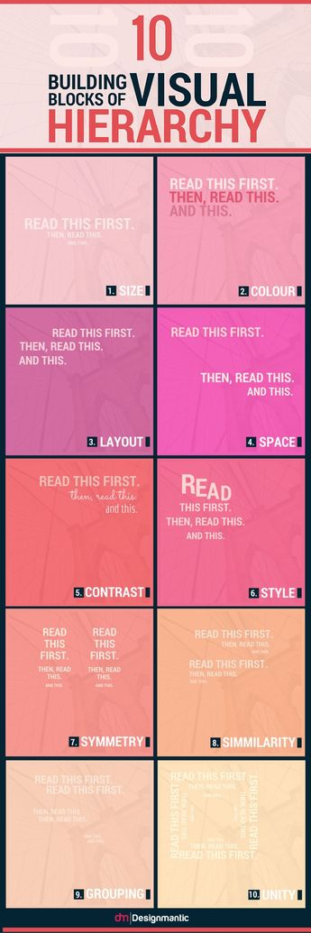 10 Fundamental Principles Of Visual Hierarchy graphic design. visual communications. design resources. hierarchy. layout. design. design rules. design principles. infographic.. If you like UX, design, or design thinking, check out theuxblog.com