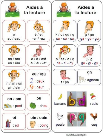 French phonics bookmark to help reading in French. Marque page aide lecture