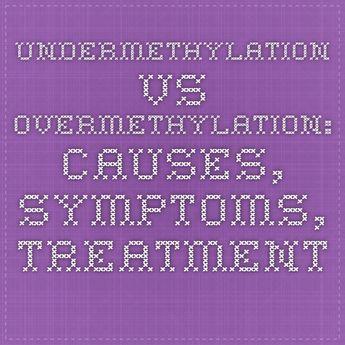 MTHFR Gene Mutation Symptoms