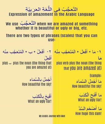Expression of amazment in the Arabic language.