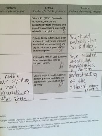 How I use the Single Point Rubric to Provide Feedback