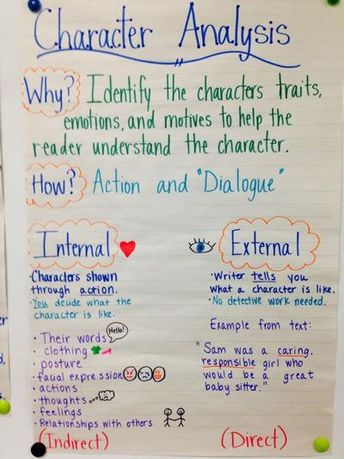 Character Traits Anchor Chart Plus A FREE Character Trai