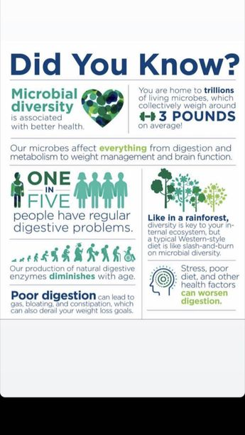 Isagenix Probiotics And Enzymes -