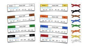 Ceintures de calcul posé cycle 2 | Le blog du cancre | Bloglovin'