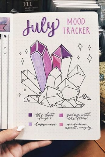 27 Best Purple Bullet Journal Spreads For 2020 - Crazy Laura