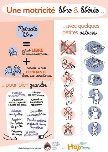 La motricité libre en une infographie