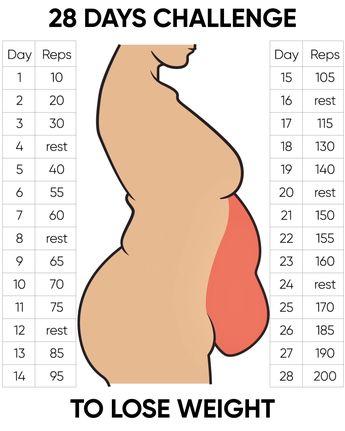 workout plan for women to tone 573 #workoutplan