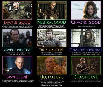 Alignment chart: Game of Thrones, Season 2