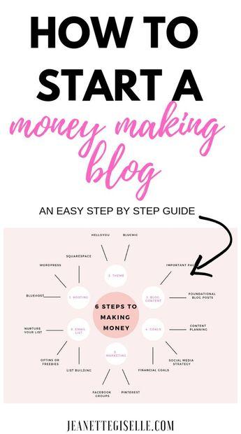 10+ Amazing Make Money On Instagram Thoughts Ideas