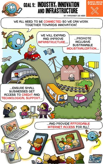 Here is the comical representation of the Sustainable Development Goal (SDG) 9 - Industry, Innovation, and Infrastructure. #sustainabledevelopment #Industry #Innovation #Infrastructure #Waterpedia #EnviTrend #IndustryInnovationAndInfrastructure