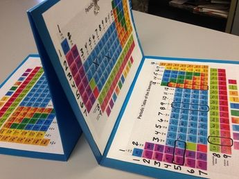 Check out some of our favorite games and activities, including Periodic Table of Elements Battleship!