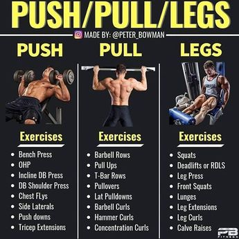 Push Pull Legs (PPL) by @peter_bowman - Push Pull Legs is one of the best splits out there in my opinion. Largely because you are hitting each muscle group every 72 hours which has been shown to be an ideal frequency. After 72 hours the muscle building signal is diminished and the nutrients and protein you consume won't be utilized as efficiently to build muscle. - I have posted about this split before but one thing I want to clarify is that the exercises listed don't need to all be done in one