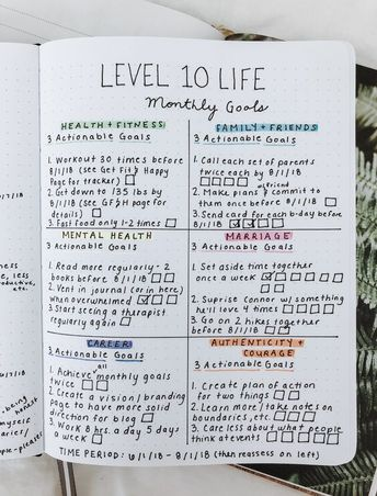 7 Productivity Pages You Should Include in Your Bullet Journal - The Determined Dreamer