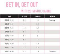 A Treadmill Interval Workout For Beginners