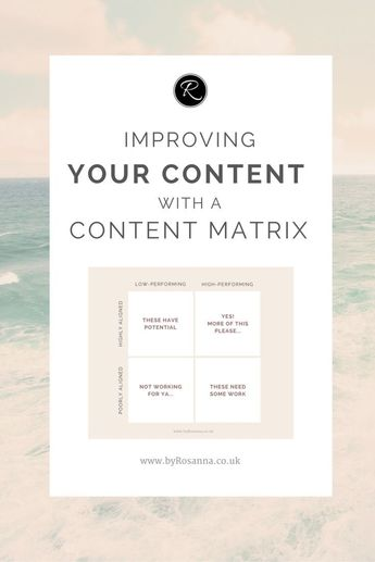 Improving Your Content Marketing with a Content Matrix | byRosanna | Squarespace Website Design & Branding UK