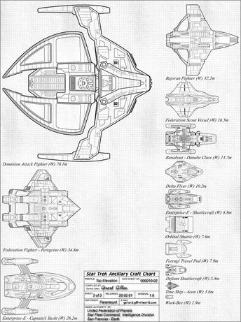 The Sovereign Class Uss Enterprise Which Appeared In Star