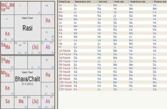 Jagannatha Hora - Vedic Horoscope software - Downloads