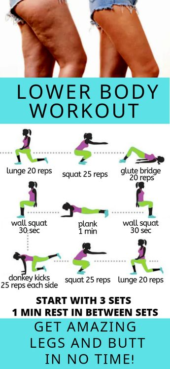 Lower Body Workout At Home