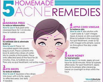 what reduces pimple redness