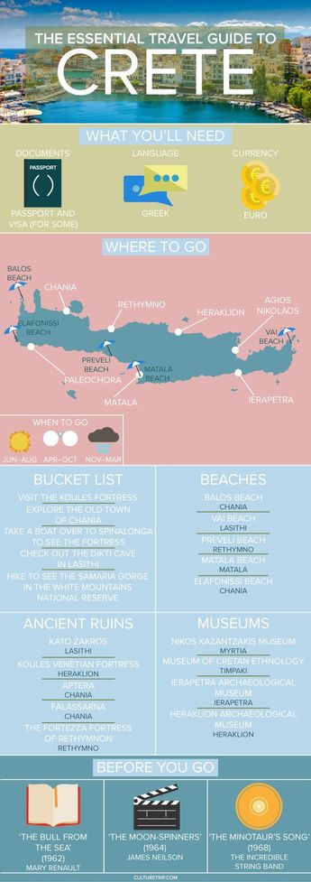 The Essential Travel Guide to Crete (Infographic) - Kim Ghilarducci - #Crete #essential #Ghilarducci #Guide #Infographic #Kim #Travel