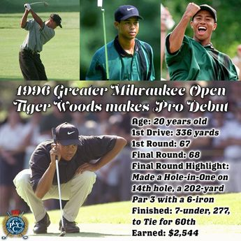 On this day in #GolfHistory, a 20-year old Tiger Woods made his professional debut at the 1996 Greater Milwaukee Open. Woods finished the tournament 7-under to tie for 60th place. During his final round, Woods made an ace on the 14th hole. #TBT