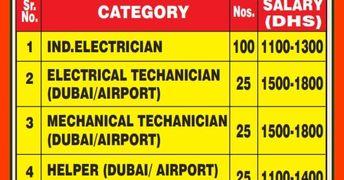 Gulf Urgently required saudi kuwait BAH