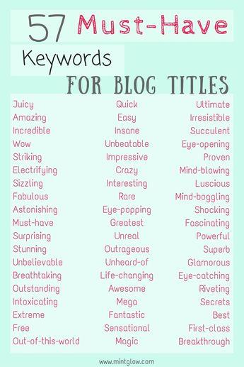 Keywords for Blog Titles