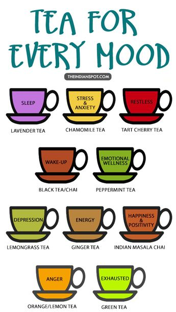 Pick the Perfect Tea for Every Mood