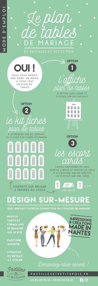 Solutions Cratives Et Originales Pour Vos Plans De Tables Mariage Affiches Plan