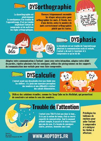 Les troubles DYS et le trouble de l'attention