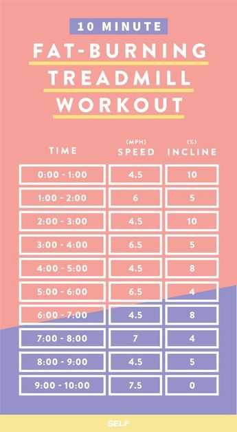 5 Awesome Treadmill Workouts For Burning Fat