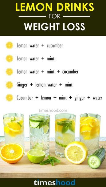 Lemon Water for Weight Loss: How It Works and When to Drink for Effective Results #detoxdiet