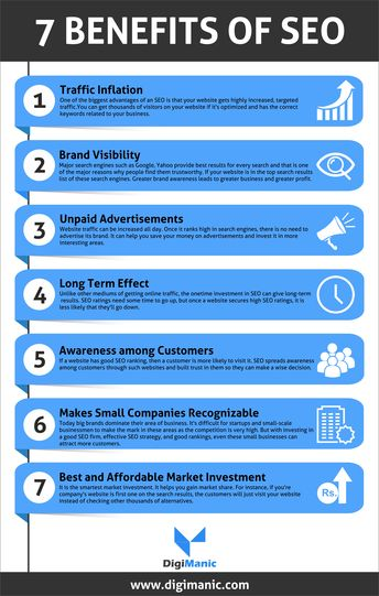 SEO has become the most important and a must to improve the Digital presence of your business! Here are the 7 main benefits of SEO!  Start your Digital Marketing with us. Visit us at www.digimanic.com and find out more about us!