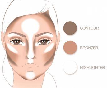 ▷ 1001 + conseils et astuces pour réaliser un maquillage contouring facile