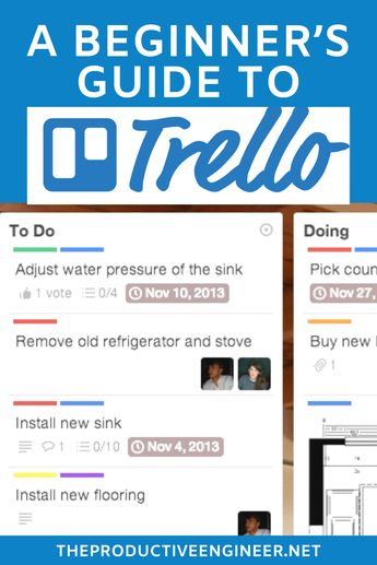 Trello is a very visual project management tool that will help you easily run your projects effectively. This guide will teach you how to use the powerful tool to get your projects done!